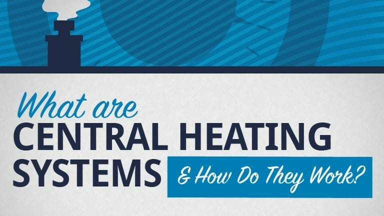 What Are Central Heating Systems and How Do They Work? - Appolo Heating